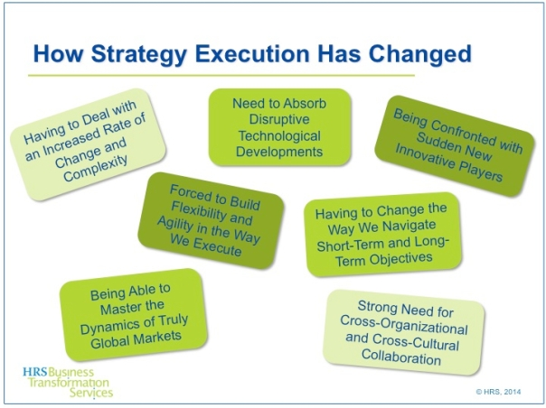HRS Business Transformation Services, slide with title 'How Strategy Execution Has Changed'