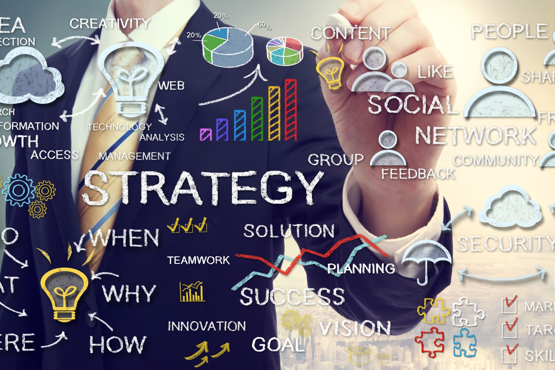 strategy execution, vision, people, collaboration